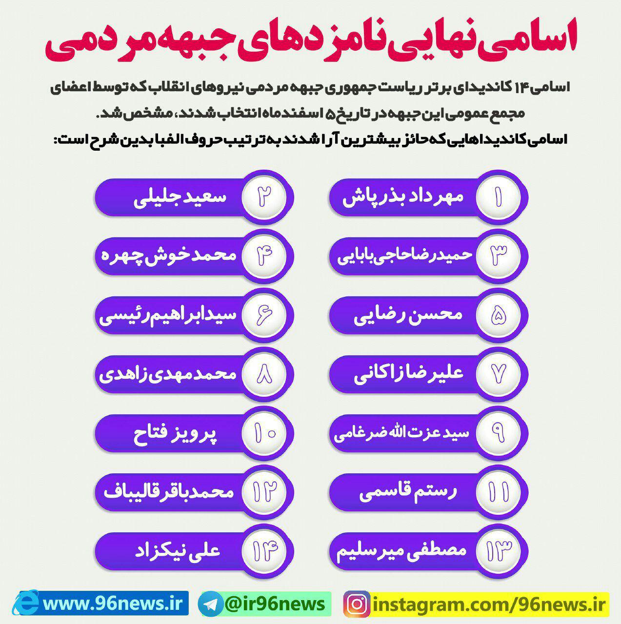 عکس نوشت اختصاصی ۹۶ نیوز: اسامی نهایی نامزدهای جبهه مردمی